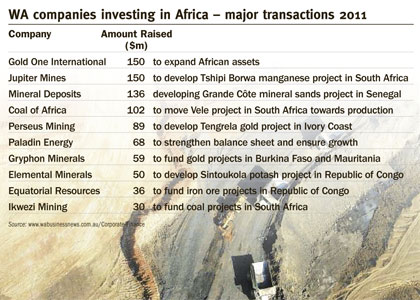 African investment on rise despite risks