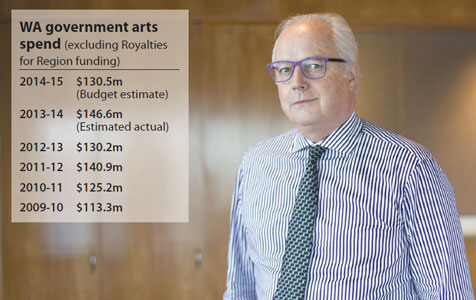 Arts budget steady, but some costs cut