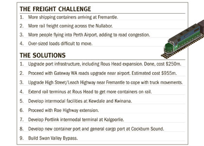Road, rail plans to cope with freight growth