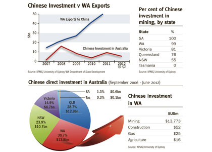Mature engagement vital as China trade develops