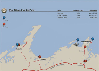 Anketell Point looms as next Pilbara port
