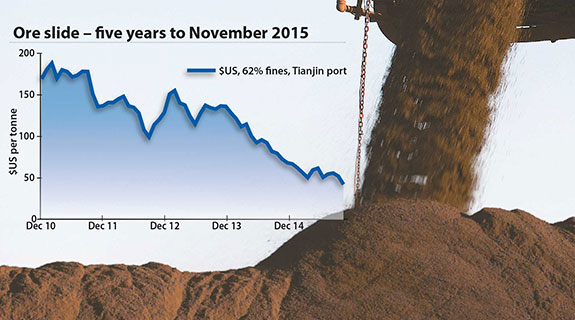 War of attrition for iron ore miners