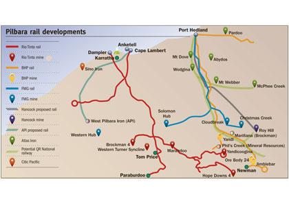 Fortescue off-track on Pilbara rail access