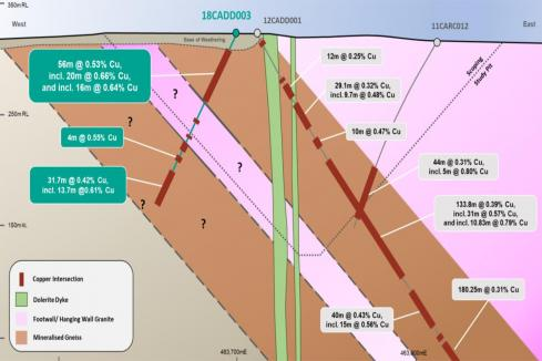 More thick copper zones for Caravel in Wheatbelt