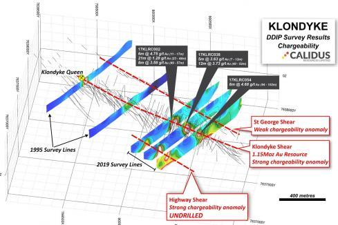 Calidus maps out new Pilbara gold target