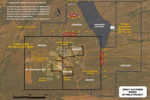 WA Gov support for Great Southern cobalt-scandium play