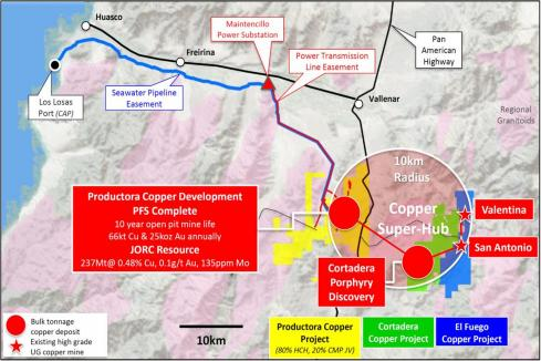 Hot Chili unearths new copper/gold target in Chile