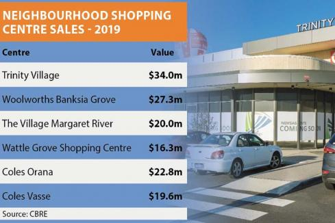 CBRE leads in shopping centre sales