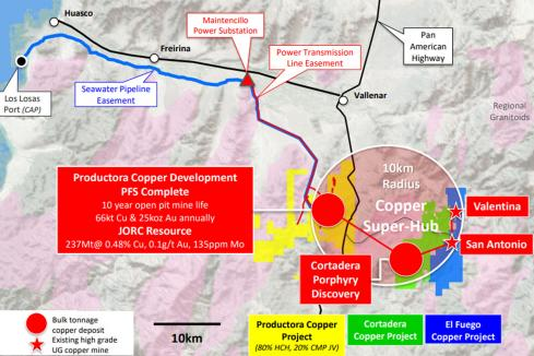Hot Chili makes 350m copper/gold hit in Chile