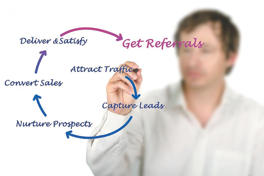 The art of the referral