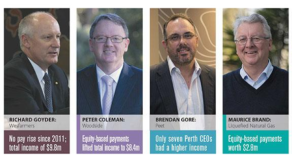 Mixed fortunes for local business leaders in pay stakes