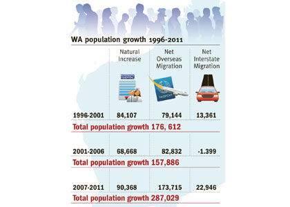 Population challenge more than numbers